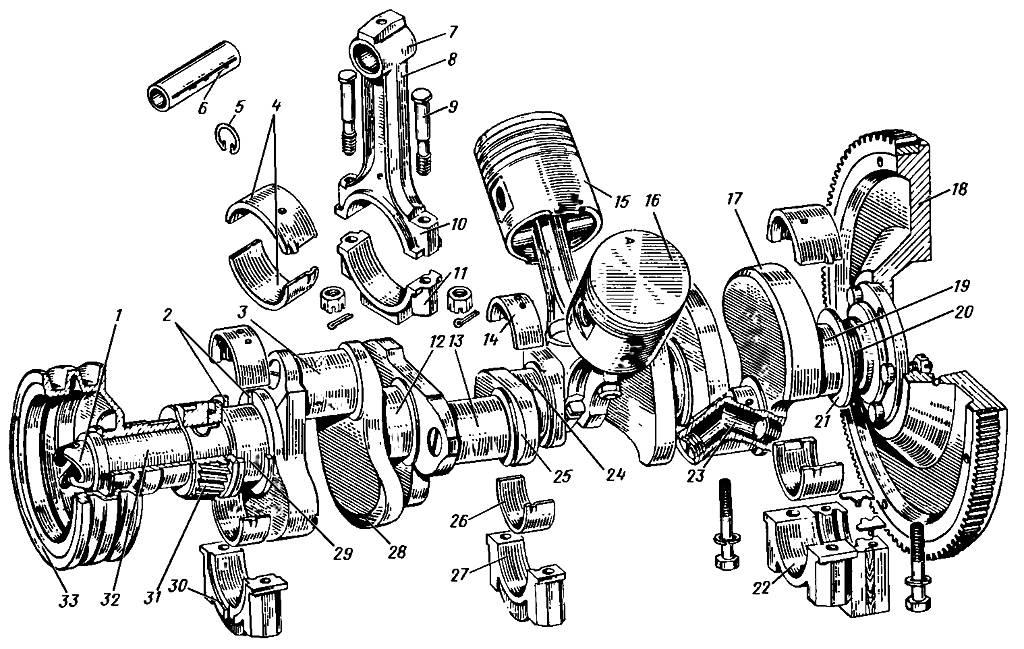 двигателя ЗИЛ-130 || Fig.